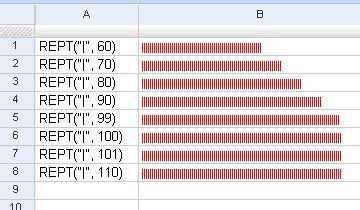 Google Spreadsheets のREPT関数