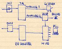 ISDNとIP電話の接続図